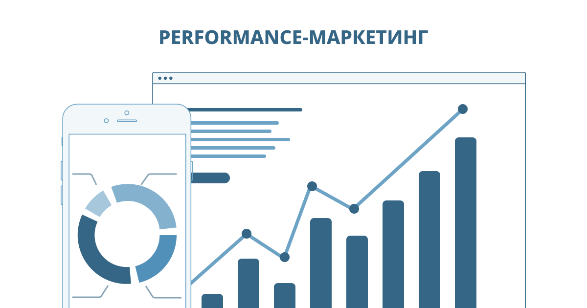 SAPID INFO: Performance-маркетинг: как работает, чем полезен
