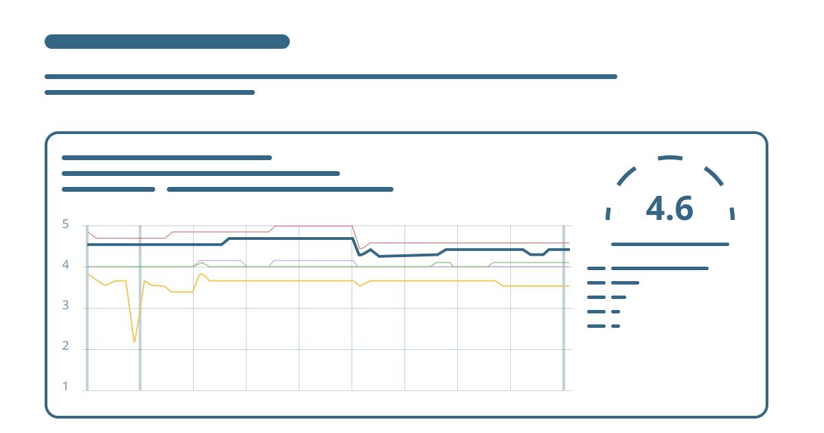 SAPID INFO: По мнению клиентов: рейтинг компаний от Яндекс.Справочника