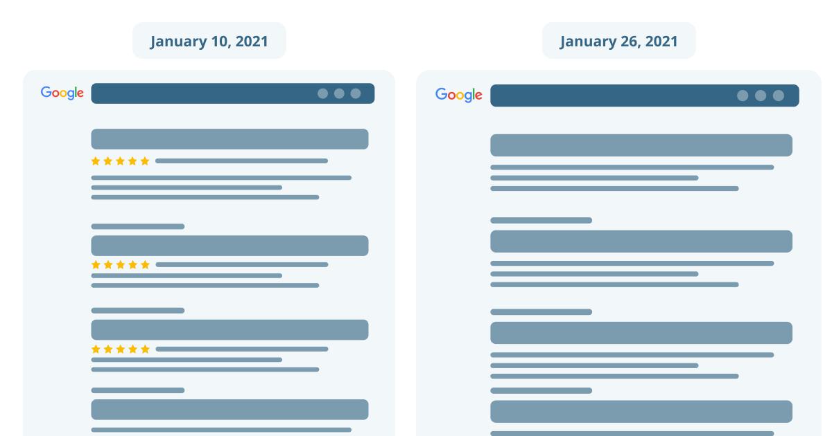 SAPID INFO: В сниппетах англоязычной выдачи Google звездного рейтинга больше нет