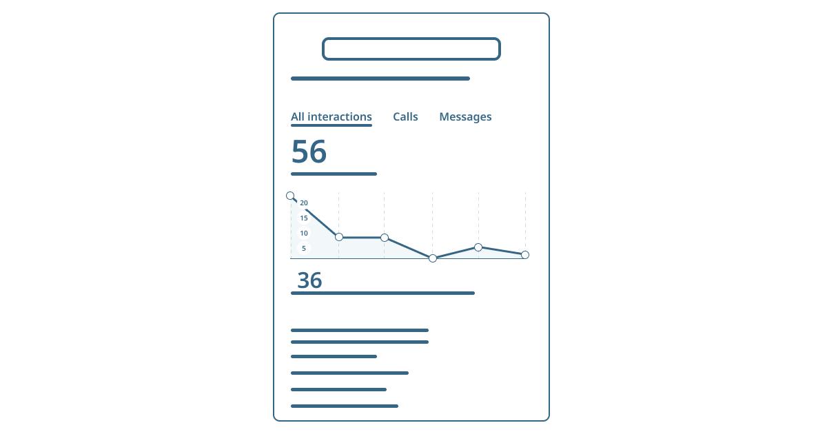 SAPID INFO: Новая система отчетов об эффективности от GMB