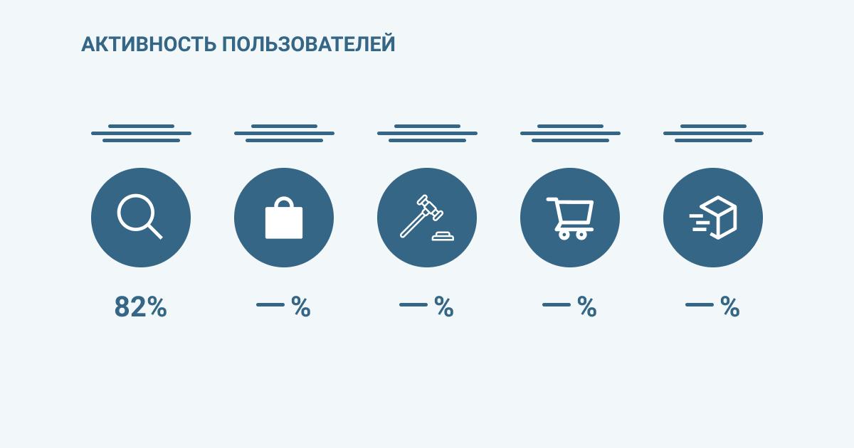 SAPID INFO: Почему digital-реклама – эффективный инструмент по привлечению клиентов в бизнес?